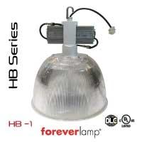 HB-Series