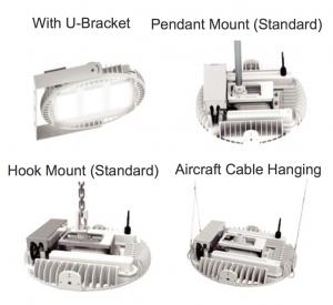 HB Mounting Industrial Series