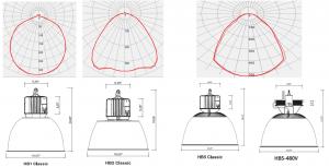 Dimensions HB Classic