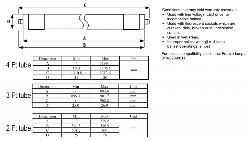 LED Tubes Ordering Info